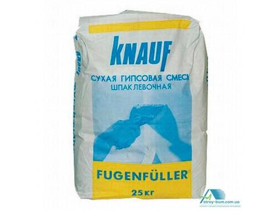 Шпаклевка для швов гипсокартона Knauf Фугенфюллер 25 кг